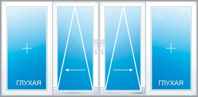 Раздвижная схема открывания окон 'портал'.