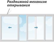 Алюминиевое остекление балконов.